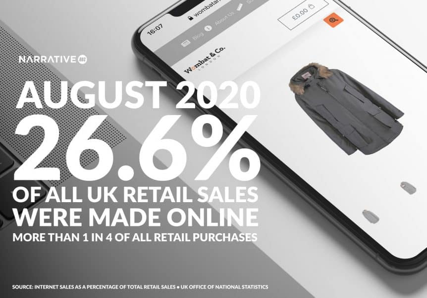 In august 2020, 26.6 percent of all ukl retail purchases were made online